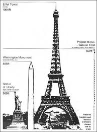 eiffel tower size the eiffel tower as a sign for paris france
