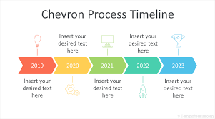 Powerpoint Chevron Template Chevron Timeline Powerpoint Template Templateswise Com