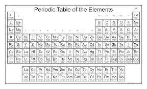 Periodic Table Of Elements With Names And Symbols Clear – images ...