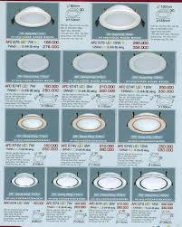 Đèn led âm trần cao cấp Anfaco viền trắng, ba chế độ ánh sáng Anfaco