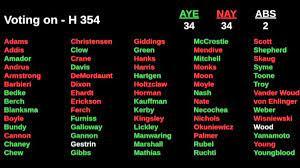 House defeats public schools budget for ...