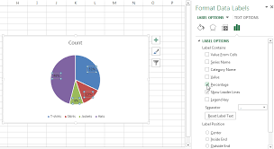 How To Put Percentage On Pie Chart In Excel How To Show Percentages On Three Different Charts In Excel