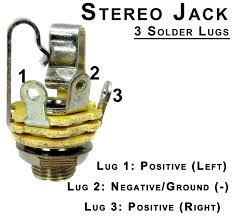 guitar jack wiring diagram guitar wiring diagrams online wiring mono and stereo jacks for