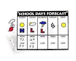 American Educational School Days Forecast Wall Chart Amazon