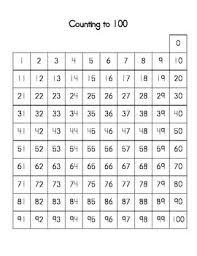 Hundreds Chart Counting By 2s 3s 4s 5s 6s 7s 8s 9s And 10s