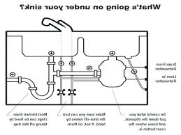 moen kitchen faucet parts home depot inspirational repair manual set ideas new standard replacement of ma