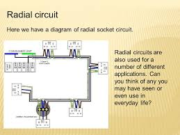 house wiring radial circuit the wiring diagram readingrat net Radial Socket Wiring Diagram house wiring radial circuit the wiring diagram, house wiring Light Socket Wiring Diagram