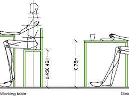 Height Of Dining Table