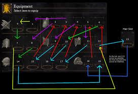 Equip Slot Manipulation Speedsouls
