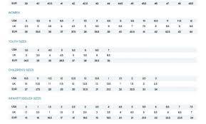 Nordstrom Sizing Chart Smile Mens Shoe Size Rocketstorm