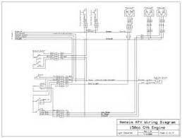 similiar kazuma meerkat wiring diagram keywords 50cc scooter wiring diagram on kazuma meerkat 50cc wiring diagram