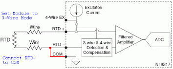 3 wire rtd wiring diagram wiring diagram 4 wire rtd schematic image about wiring diagram