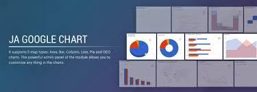 Ja Google Charts By Joomlart Joomla Extension Directory
