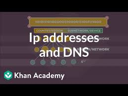 Academy And Internet Addresses video Ip Dns 101 Khan CwvSgq05