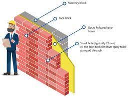 cavity wall insulation claims cavity