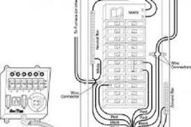 generac manual transfer switch wiring diagram wiring diagram wiring a generator to a house panel at Generator Manual Transfer Switch Wiring Diagram