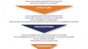 dissertation service in rate esl homework ghostwriter for cheap phd research paper samples slideshare example of a rough draft essay sample sat essay rough