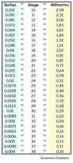 Electrical Wire Size Chart In Mm Pdf Bedowntowndaytona Com
