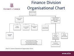 Department Of Finance Organisation Chart New Staff Induction Programme Finance Research