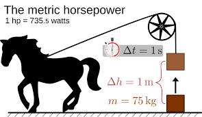 arduino um size power physics wikipedia mechanical poweredit arduino pcb design rfid and arduino