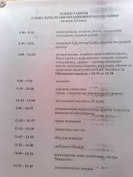Отчет по преддипломной практике в КЦСОН Режим работы социально doc 14 30 16 30 Дополнительное лечение