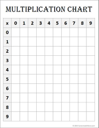 Blank Multiplication Chart 0 10 Free Math Printable Blank Multiplication Chart