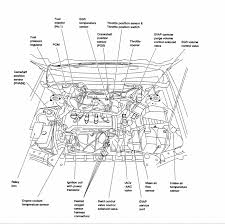 engine layout diagrams nissan forum in case someone needs this look at the crank sensor label pos lol