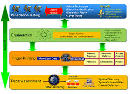 how cyber security works welcome to cyber security works