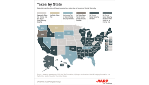Virginia Sales Tax 2014 Chart States That Offer The Biggest Tax Relief For Retirees
