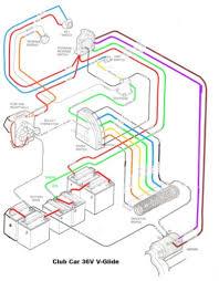 natebird me wp content uploads 2018 07 36v club ca club car ds 48 volt wiring diagram Club Car 48 Volt Wiring Diagram #44