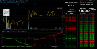 Coinstream is a convenient way for americans to buy bitcoin. 10 Websites To Track Bitcoin Exchange Rates Hongkiat