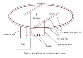 model railroad wiring schematic for block wiring
