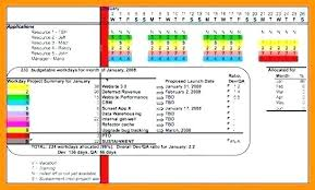 Project Management Excel Templates Free Project Resource Management Excel Template Free Tracking