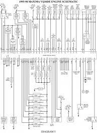 nissan teana wiring diagram wiring diagram news \u2022 nissan teana j32 wiring diagram 1996 nissan maxima wiring diagram otomobilestan com rh otomobilestan com nissan maxima wiring diagram nissan teana j32 wiring diagram
