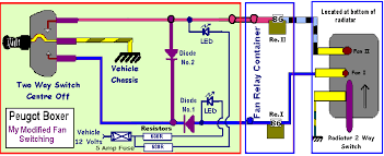 peugeot boxer wiring diagram pdf peugeot image peugeot boxer van wiring diagram peugeot auto wiring diagram on peugeot boxer wiring diagram pdf