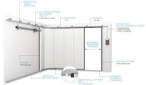 Door Opening Mechanism Design Choose Your Side Sliding Garage Door With La Toulousaine