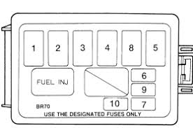 ford escort (1990 1996) fuse box diagram (usa version) auto genius ford escort fuse box removal at Ford Escort Fuse Box