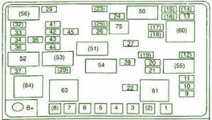 2001 bmw fuse box diagram image details 2001 kia sportage fuse box diagram