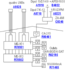 backup camera wiring diagram wiring diagrams era wiring diagram schematics and diagrams