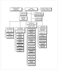 Document Organization Chart Sample Company Organization Chart 13 Free Documents In