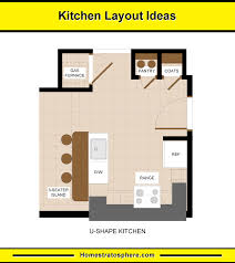 u shaped kitchen layout diagram sept28