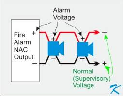 why is the voltage on the notification appliance circuit nac so wires for a fire alarm horn connected to the screw terminals