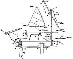 similiar laser rigging guide diagram keywords laser sailboat diagram laser wiring diagram