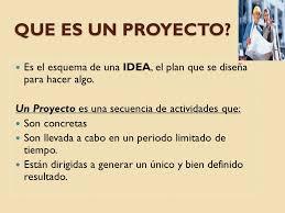 Esquema De Un Proyecto Que Es Un Proyecto Es El Esquema De Una Idea El Plan Que