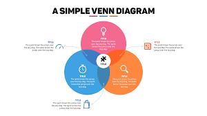 Venn Diagram Model Heres How To Make A Stunning Venn Diagram In Powerpoint