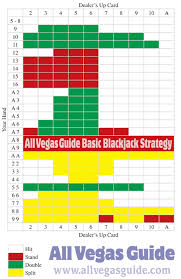 Basic Blackjack Strategy For Casinos In Las Vegas Nv