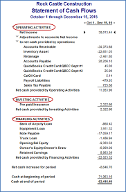 What Is A Cash Flow Report Quickbooks Tip Classifying Accounts For Statement Of Cash Flow