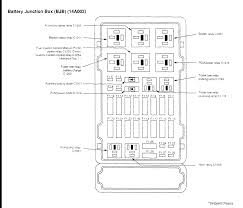 2001 tracker fuse box 2001 wiring diagrams