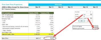 Discounted Cash Flow Excel Goal Seek Sensitivity In Excel Step 2