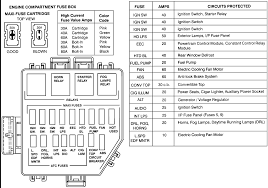 2003 mustang fuse box schematic 2007 Ford Mustang Convertible Fuse Diagram 65 Mustang Fuse Box Diagram